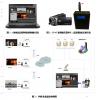 供应:a21.3G-I型无线(音)视频传输系统